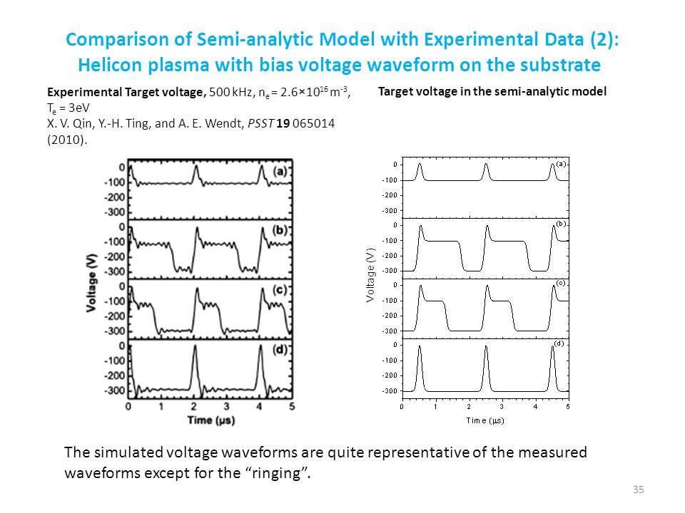 Comparison of Semi-analytic Model with Experimental Data (2):
