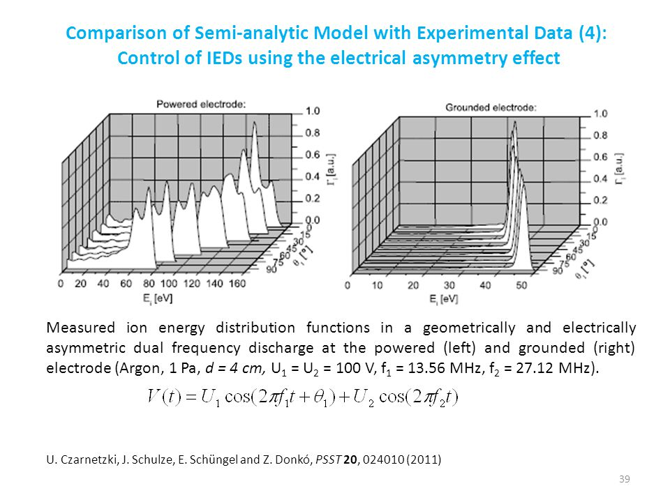 Comparison of Semi-analytic Model with Experimental Data (4):