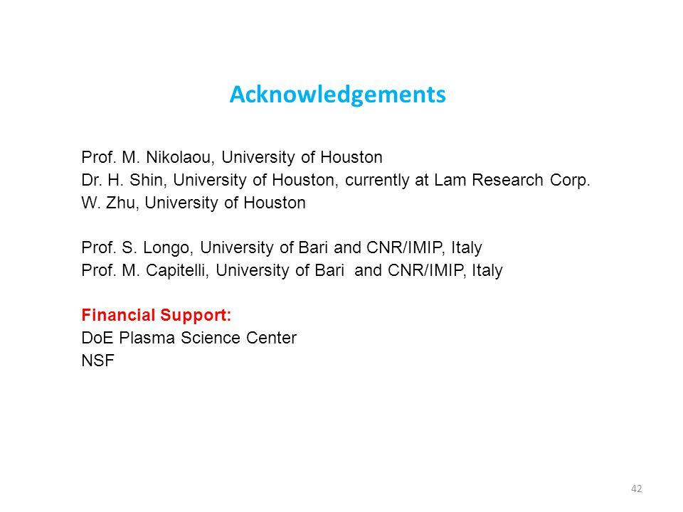 Acknowledgements Prof. M. Nikolaou, University of Houston