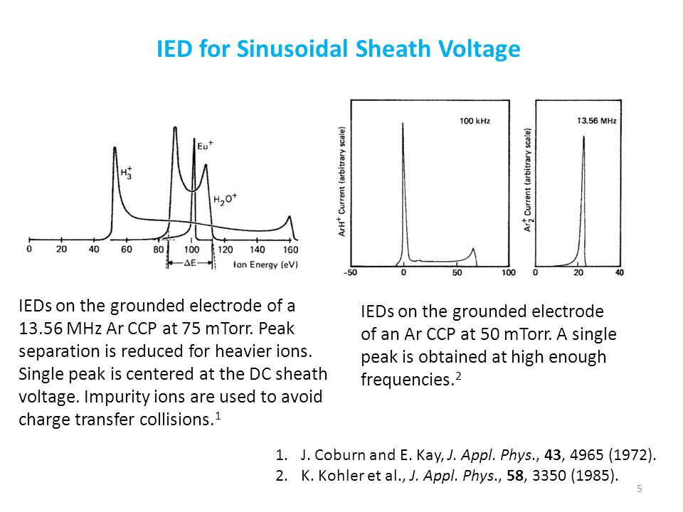 IED for Sinusoidal Sheath Voltage