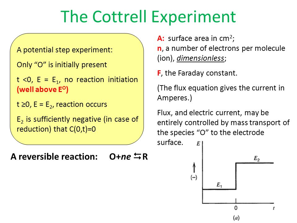 The Cottrell Experiment