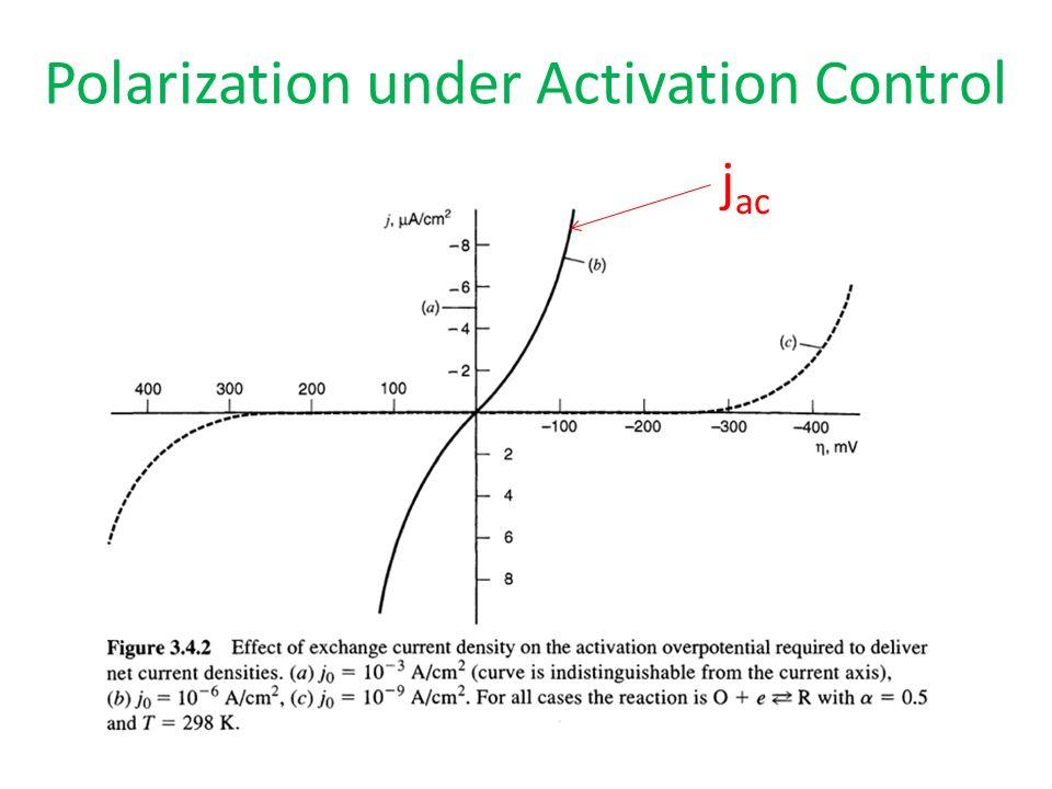 Polarization under Activation Control