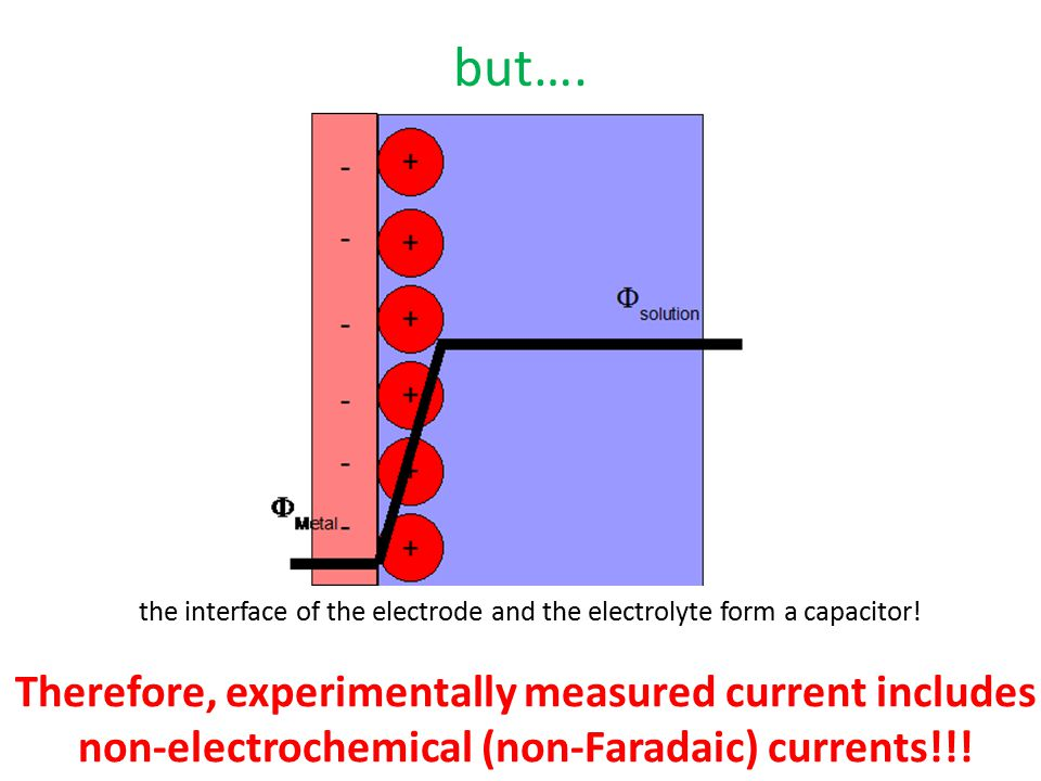 but…. Therefore, experimentally measured current includes