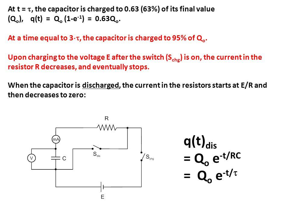 q(t)dis = Qo e-t/RC = Qo e-t/