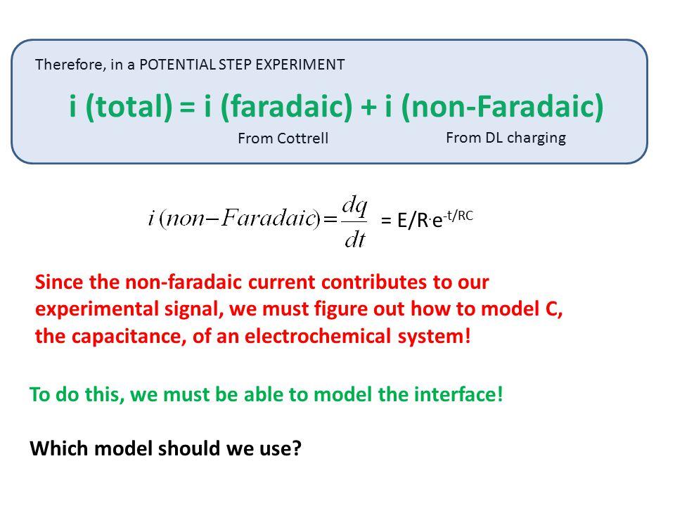 i (total) = i (faradaic) + i (non-Faradaic)