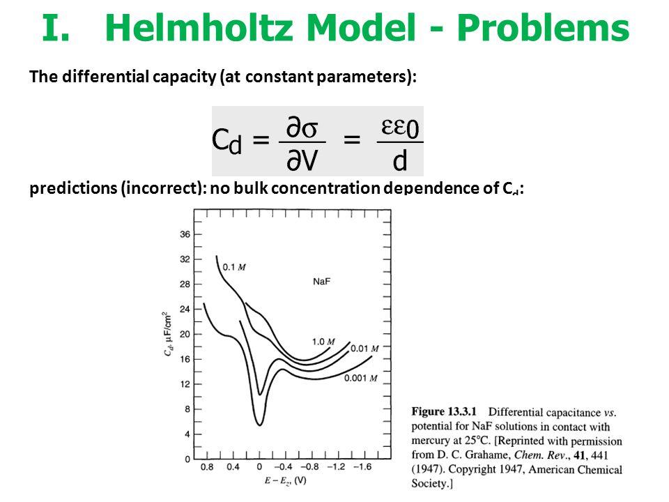 Helmholtz Model - Problems