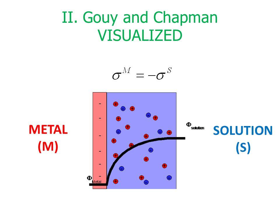 II. Gouy and Chapman VISUALIZED