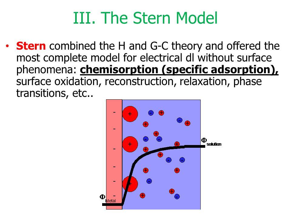III. The Stern Model
