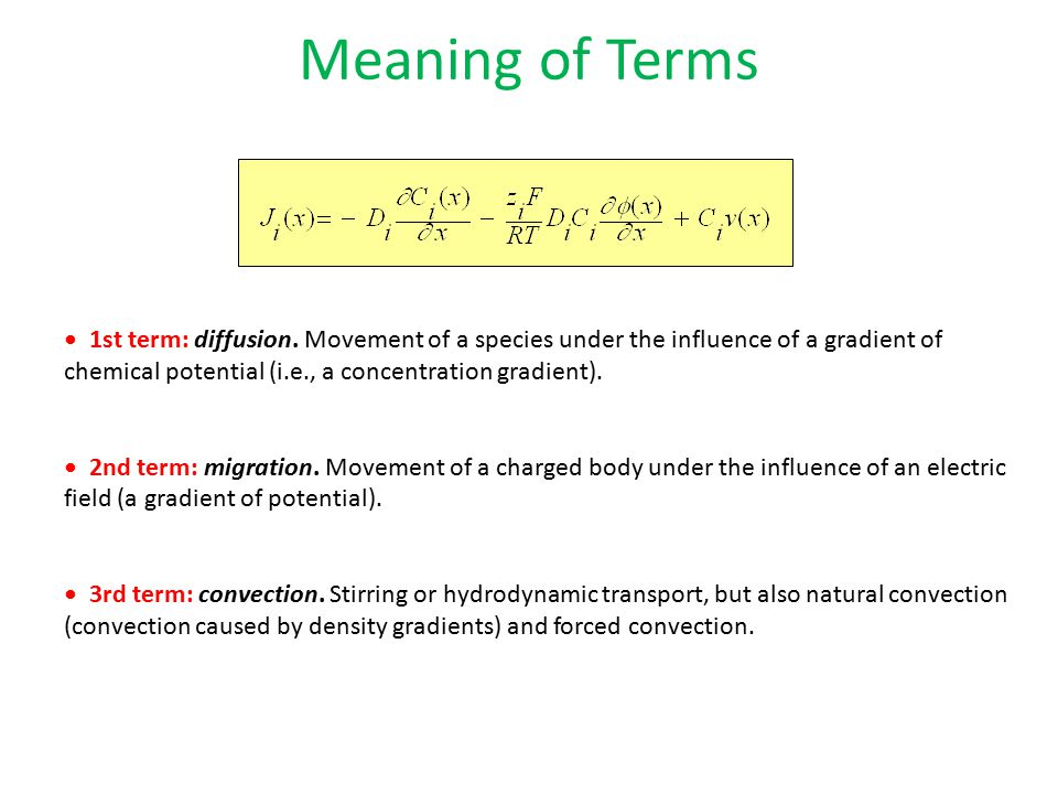 Meaning of Terms