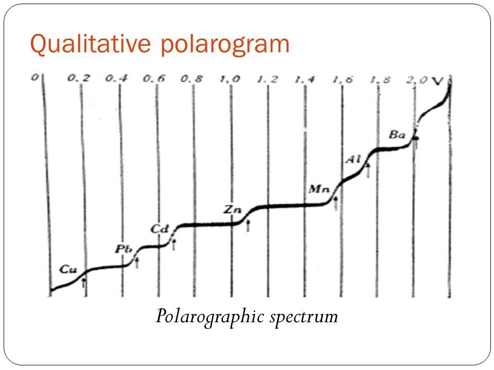 Qualitative polarogram