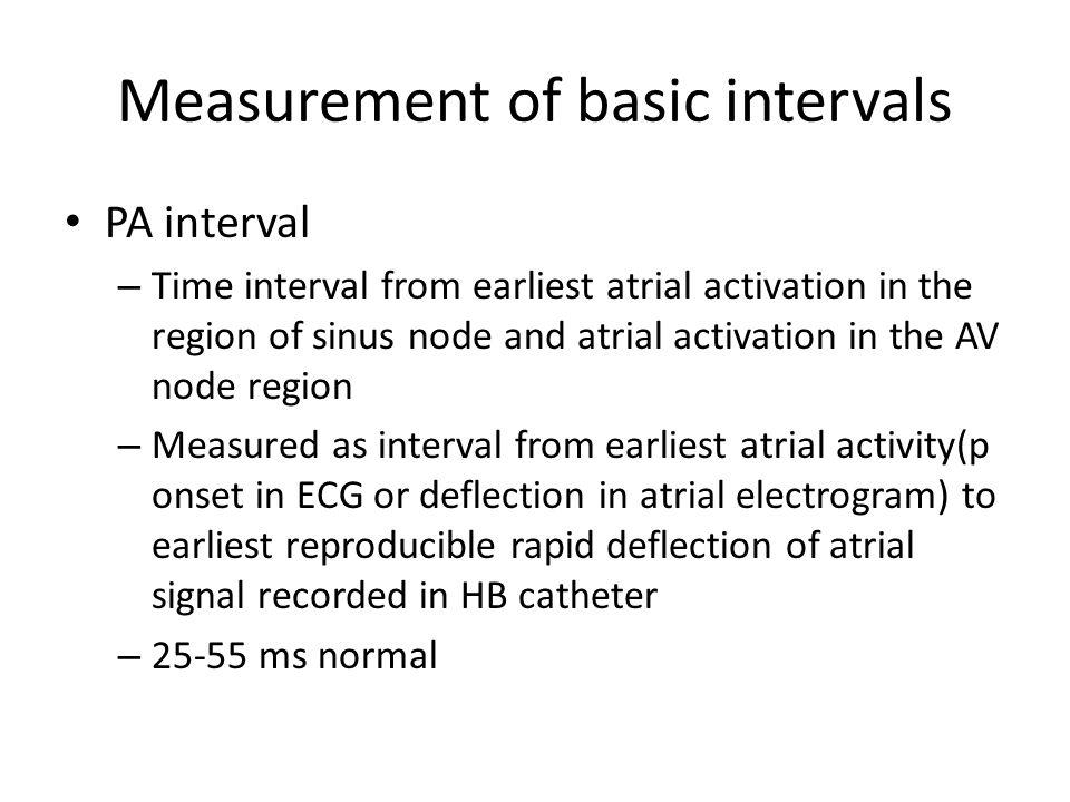 Measurement of basic intervals