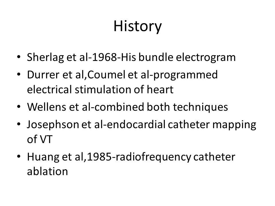 History Sherlag et al-1968-His bundle electrogram