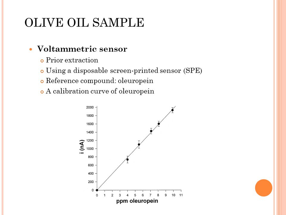 OLIVE OIL SAMPLE Voltammetric sensor Prior extraction