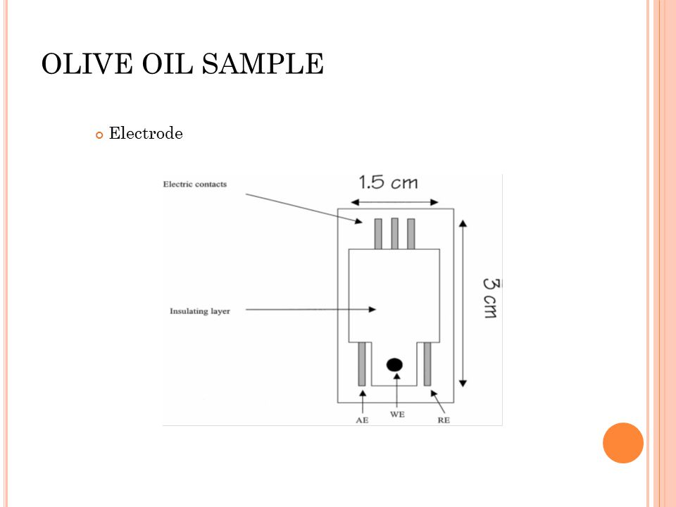 OLIVE OIL SAMPLE Electrode