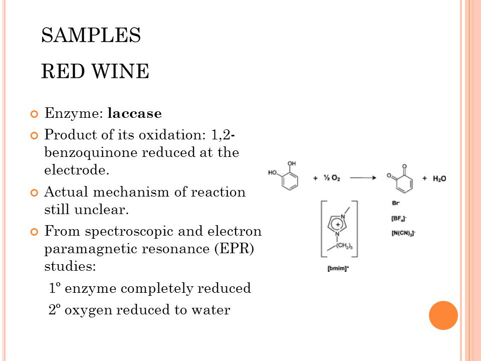 SAMPLES RED WINE Enzyme: laccase