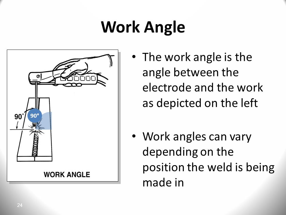 Work Angle The work angle is the angle between the electrode and the work as depicted on the left.