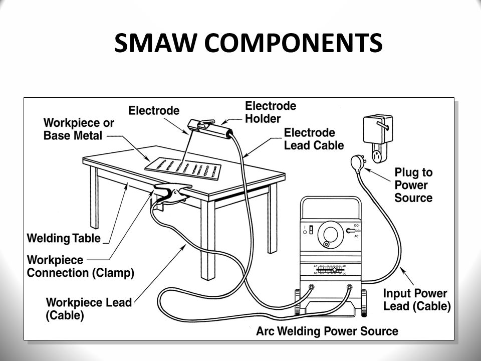 SMAW COMPONENTS