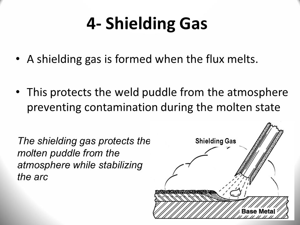 4- Shielding Gas A shielding gas is formed when the flux melts.