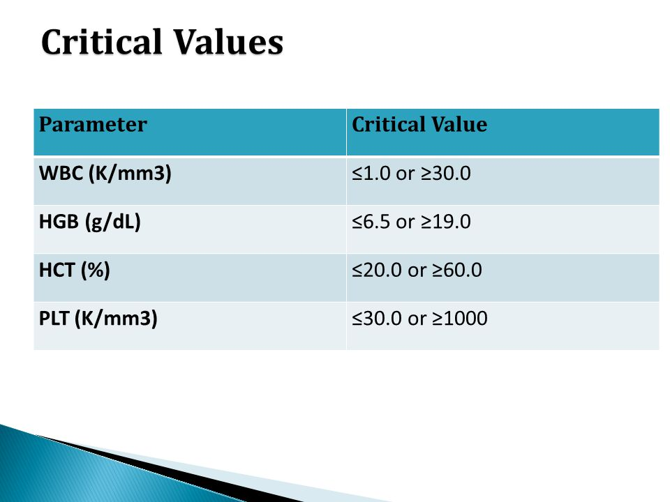 Critical Values Critical Value Parameter ≤1.0 or ≥30.0 WBC (K/mm3)