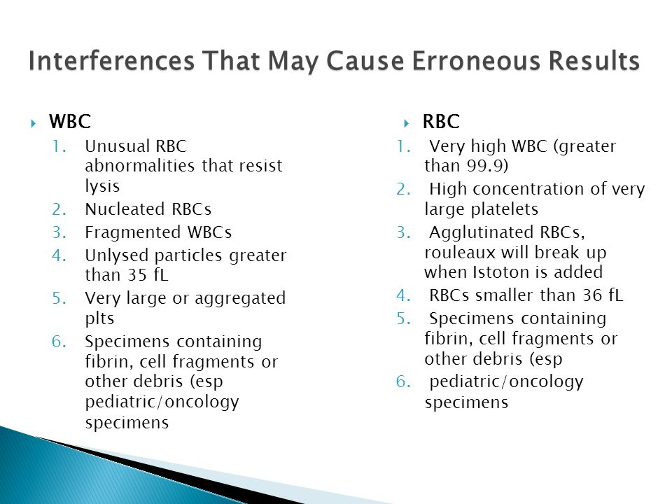 Interferences That May Cause Erroneous Results