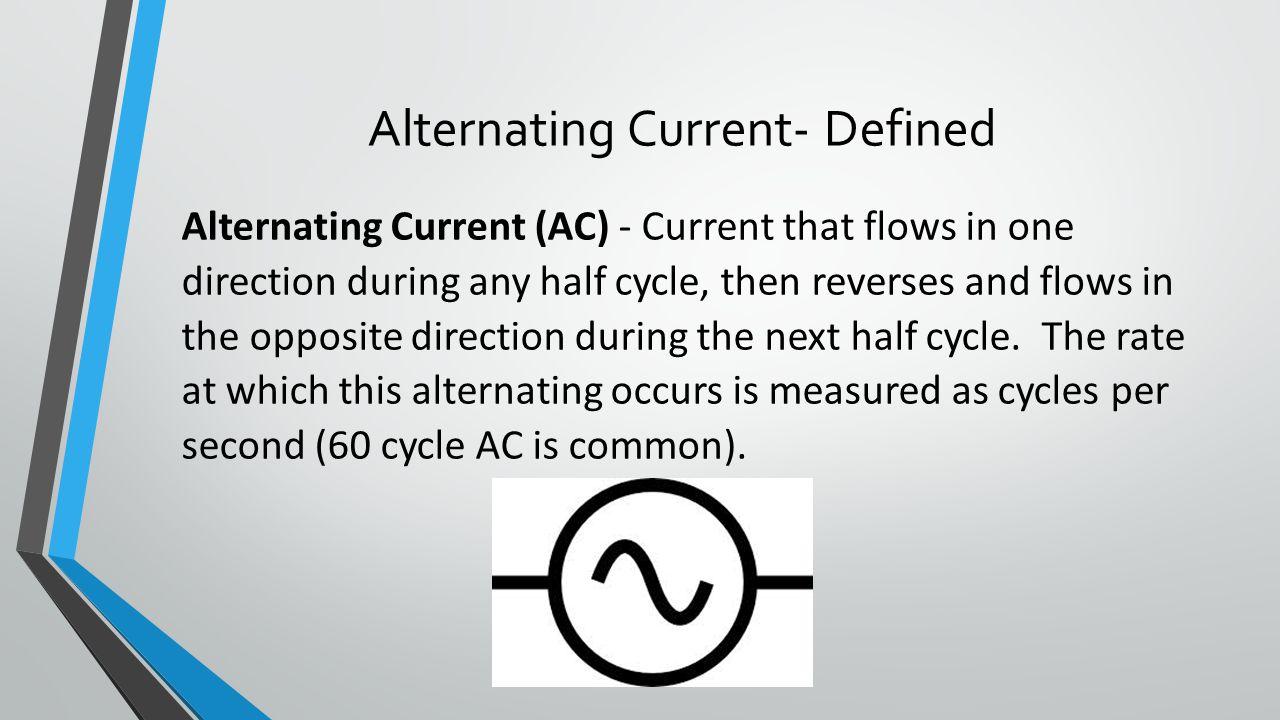 Alternating Current- Defined