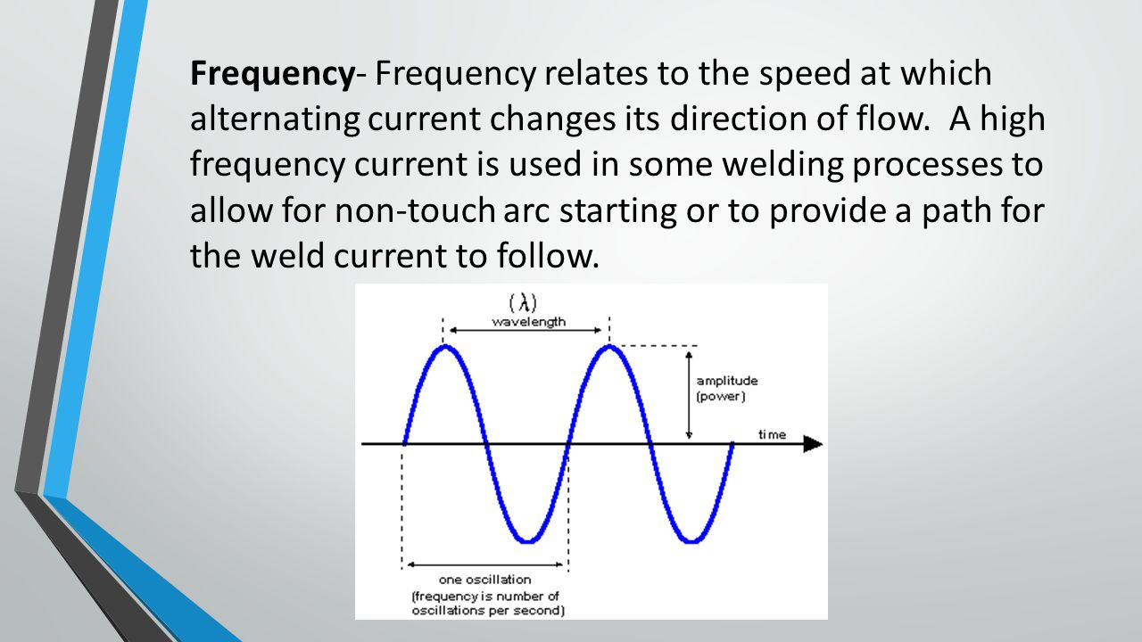 Frequency- Frequency relates to the speed at which alternating current changes its direction of flow.