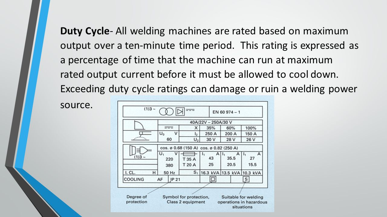Duty Cycle- All welding machines are rated based on maximum output over a ten-minute time period.