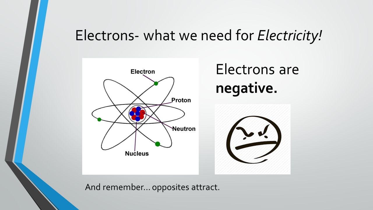 Electrons- what we need for Electricity!