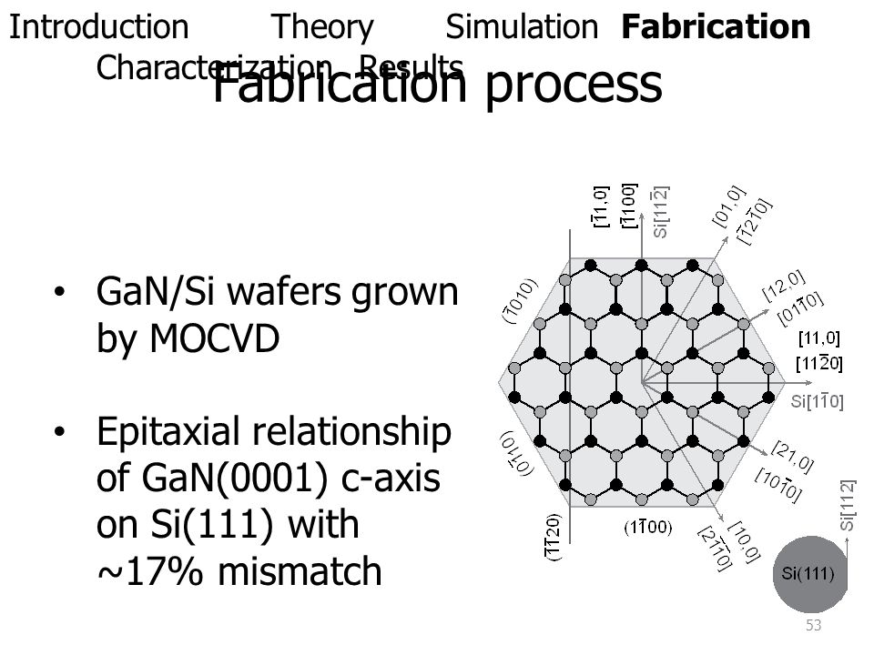 Fabrication process GaN/Si wafers grown by MOCVD