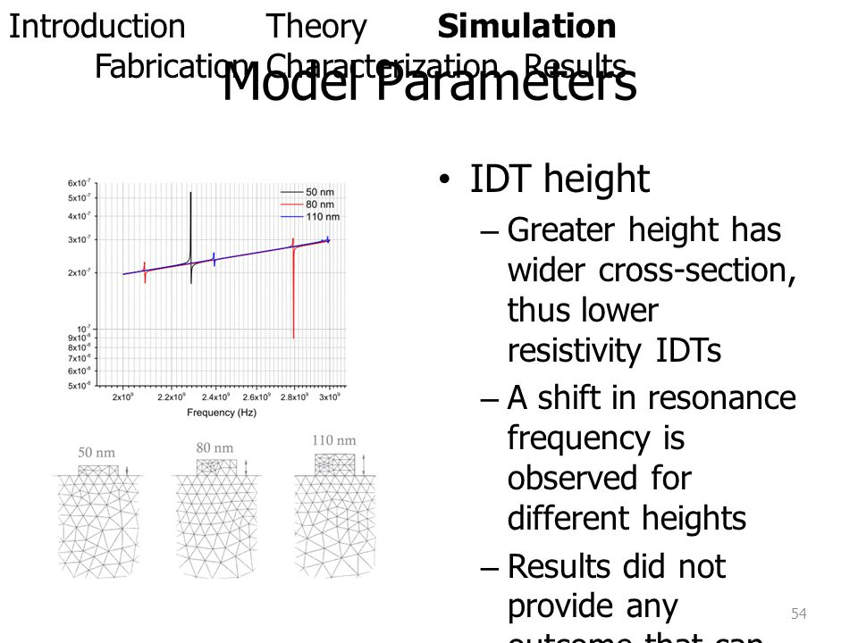 Model Parameters IDT height