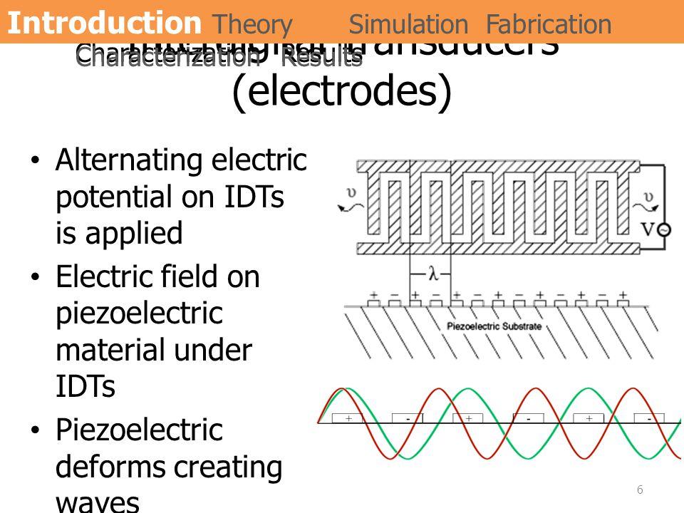 Interdigital Transducers (electrodes)