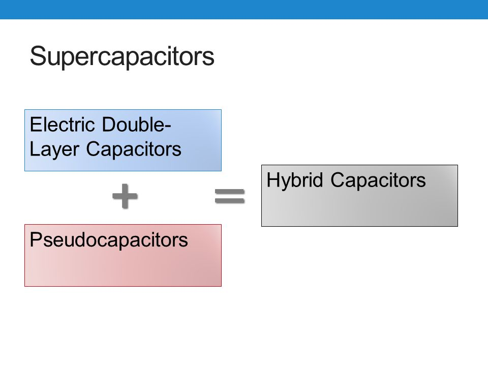 Supercapacitors Electric Double-Layer Capacitors Hybrid Capacitors