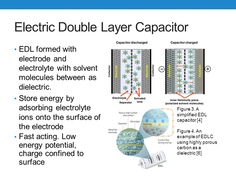 Electric Double Layer Capacitor