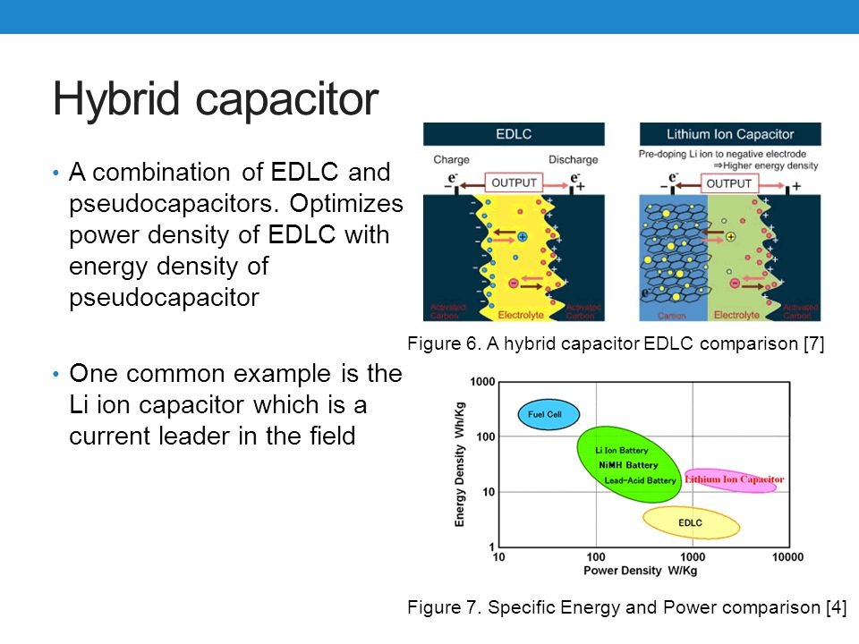 Hybrid capacitor A combination of EDLC and pseudocapacitors. Optimizes power density of EDLC with energy density of pseudocapacitor.