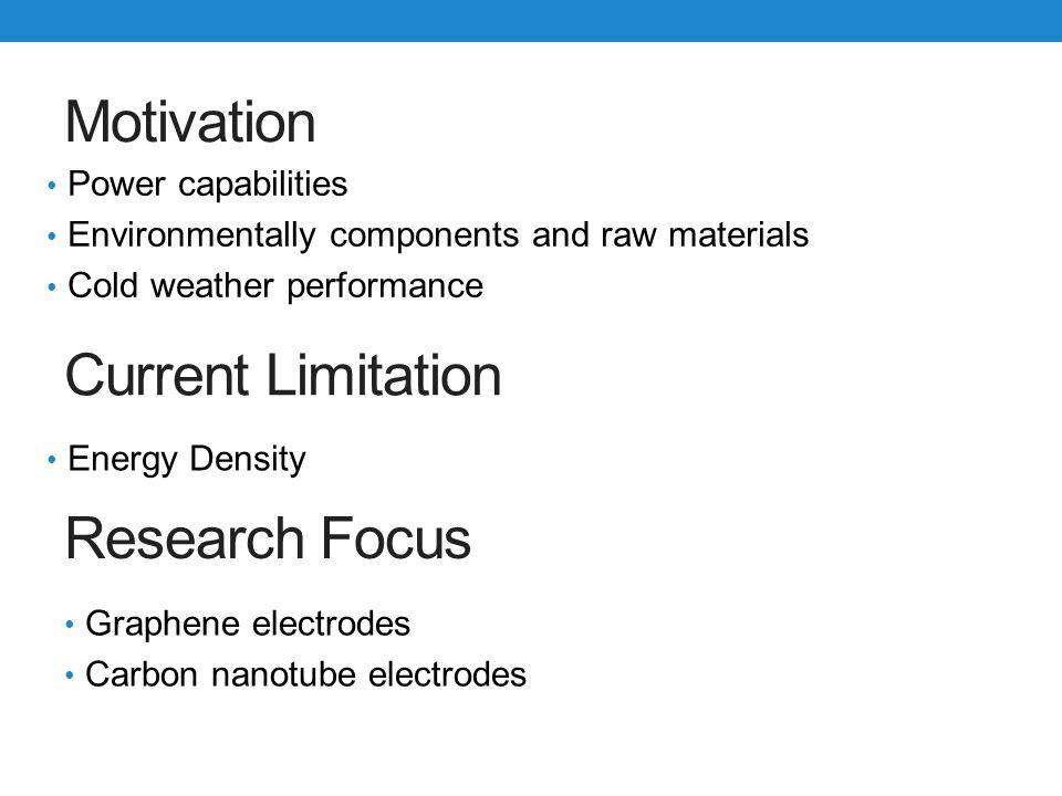 Motivation Current Limitation Research Focus Power capabilities
