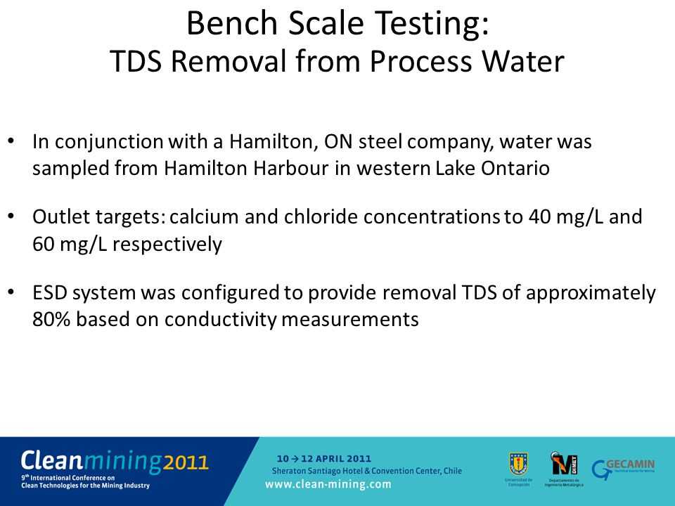 Bench Scale Testing: TDS Removal from Process Water