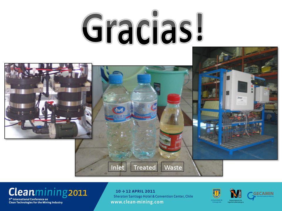 Gracias! Inlet Treated Waste