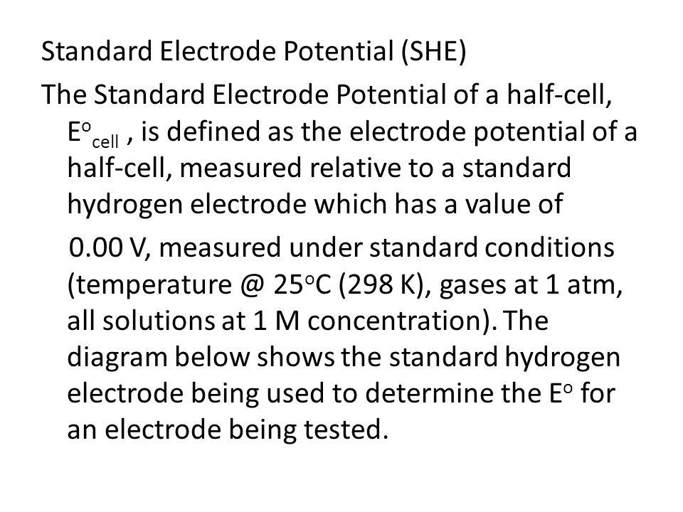 Standard Electrode Potential (SHE)