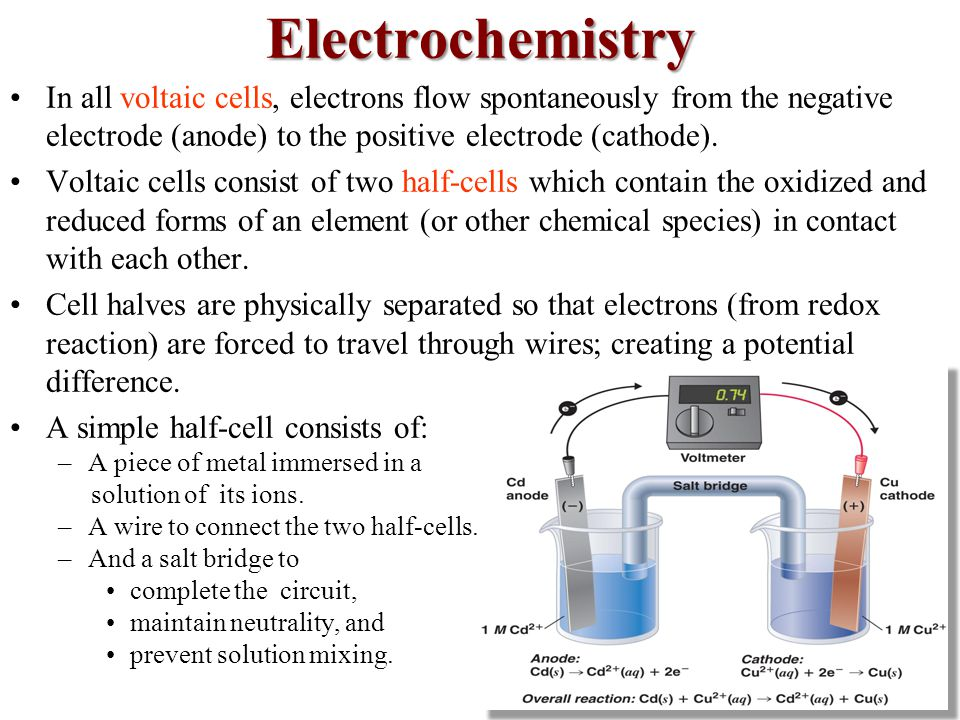 Electrochemistry In all voltaic cells, electrons flow spontaneously from the negative electrode (anode) to the positive electrode (cathode).