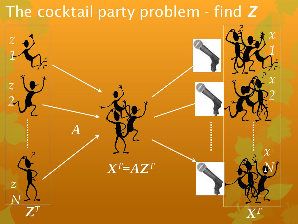 The cocktail party problem - find Z
