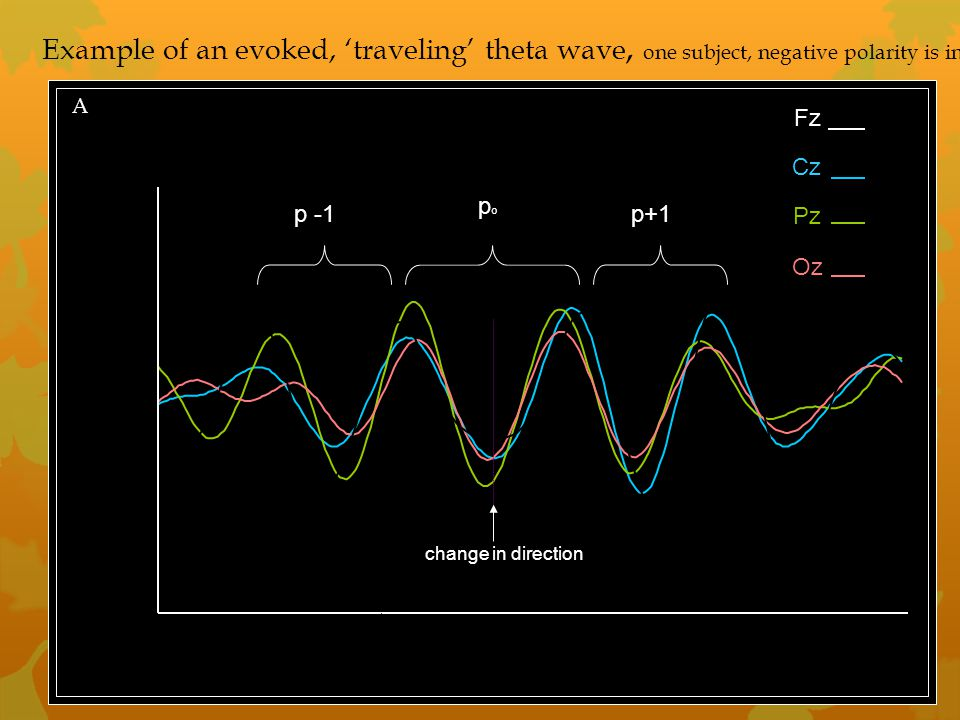 Example of an evoked, 'traveling' theta wave, one subject, negative polarity is in blue