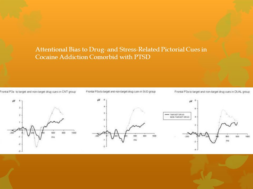 Attentional Bias to Drug- and Stress-Related Pictorial Cues in Cocaine Addiction Comorbid with PTSD