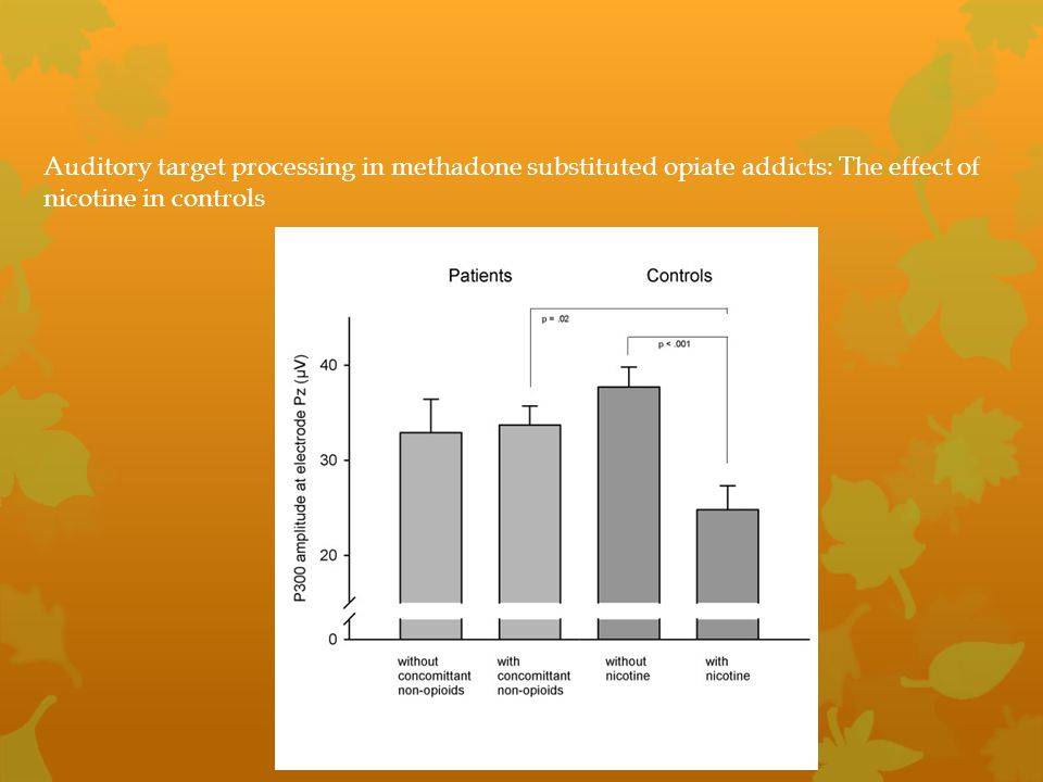 Auditory target processing in methadone substituted opiate addicts: The effect of nicotine in controls