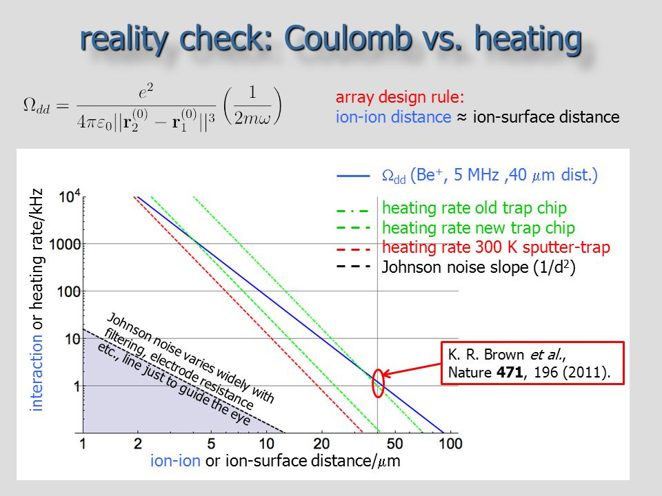 reality check: Coulomb vs. heating