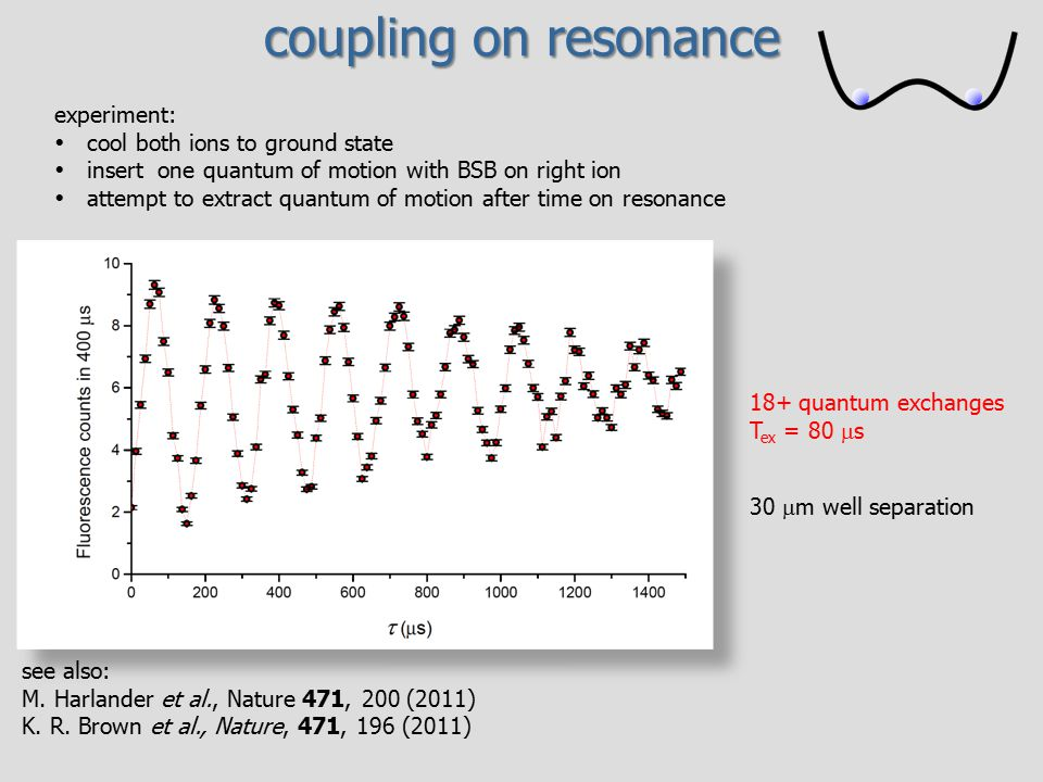 coupling on resonance experiment: cool both ions to ground state
