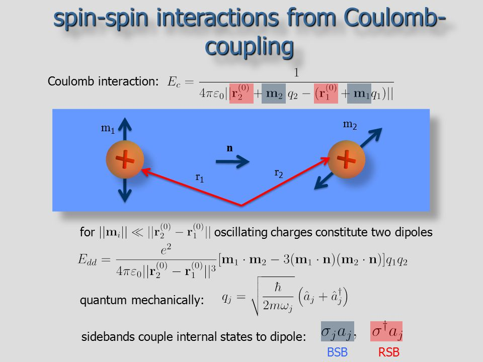 spin-spin interactions from Coulomb-coupling