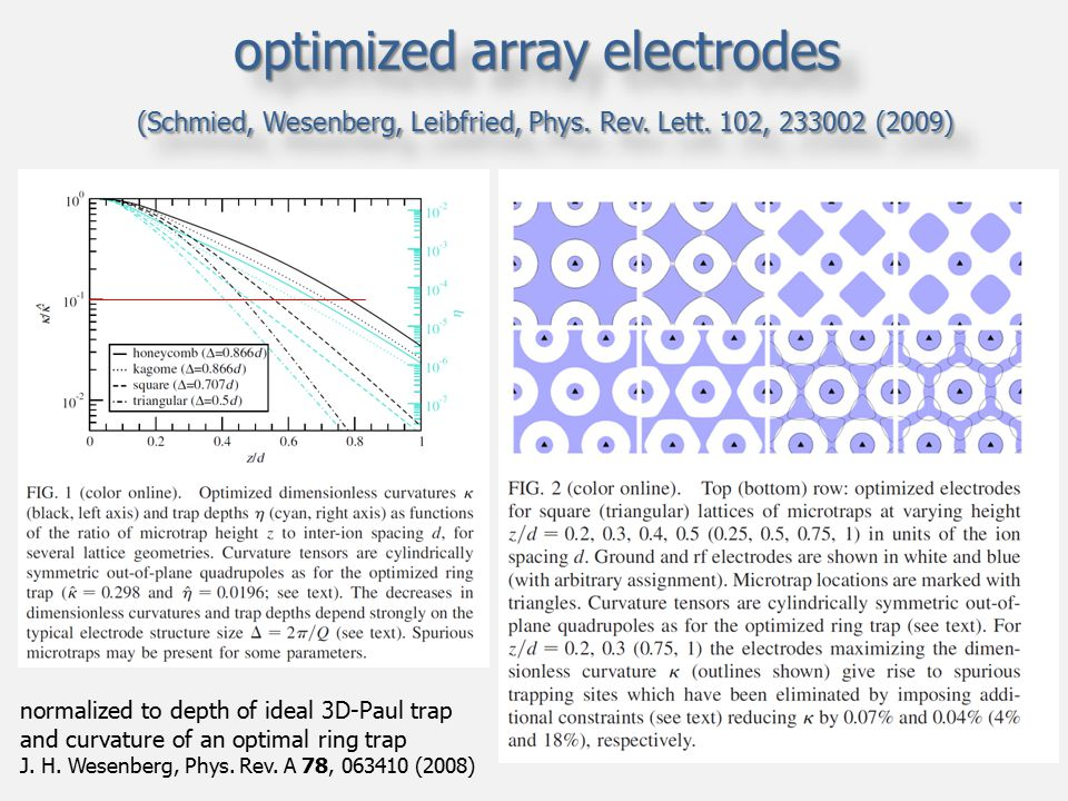 optimized array electrodes (Schmied, Wesenberg, Leibfried, Phys. Rev