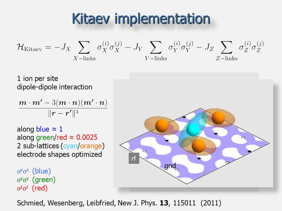 Kitaev implementation