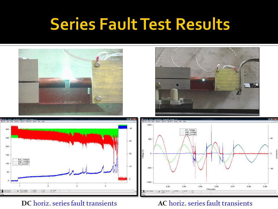 Series Fault Test Results