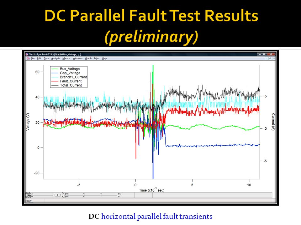 DC Parallel Fault Test Results (preliminary)